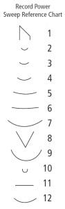 tool profiles